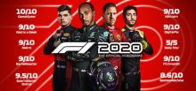 F1® 2020 System Requirements